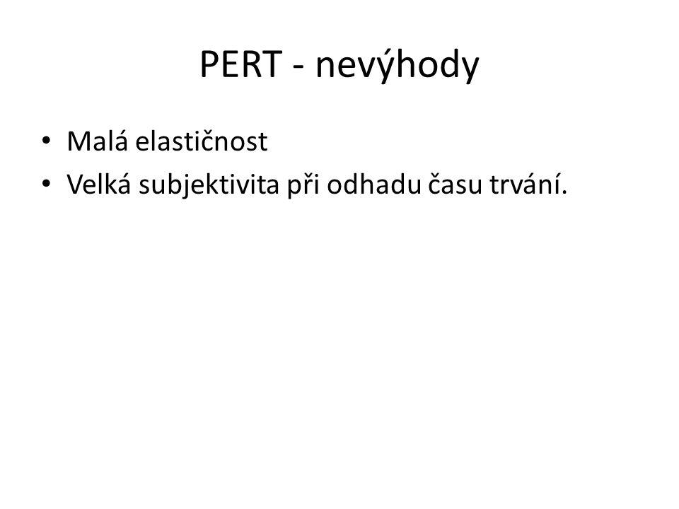 PERT - nevýhody Malá elastičnost