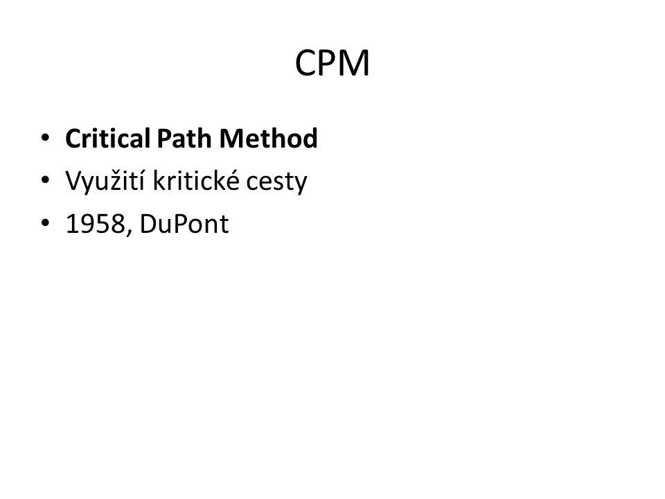 CPM Critical Path Method Využití kritické cesty 1958, DuPont