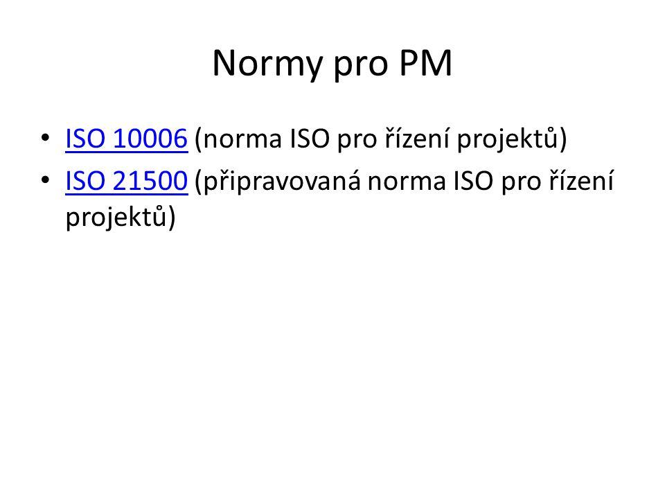 Normy pro PM ISO 10006 (norma ISO pro řízení projektů)