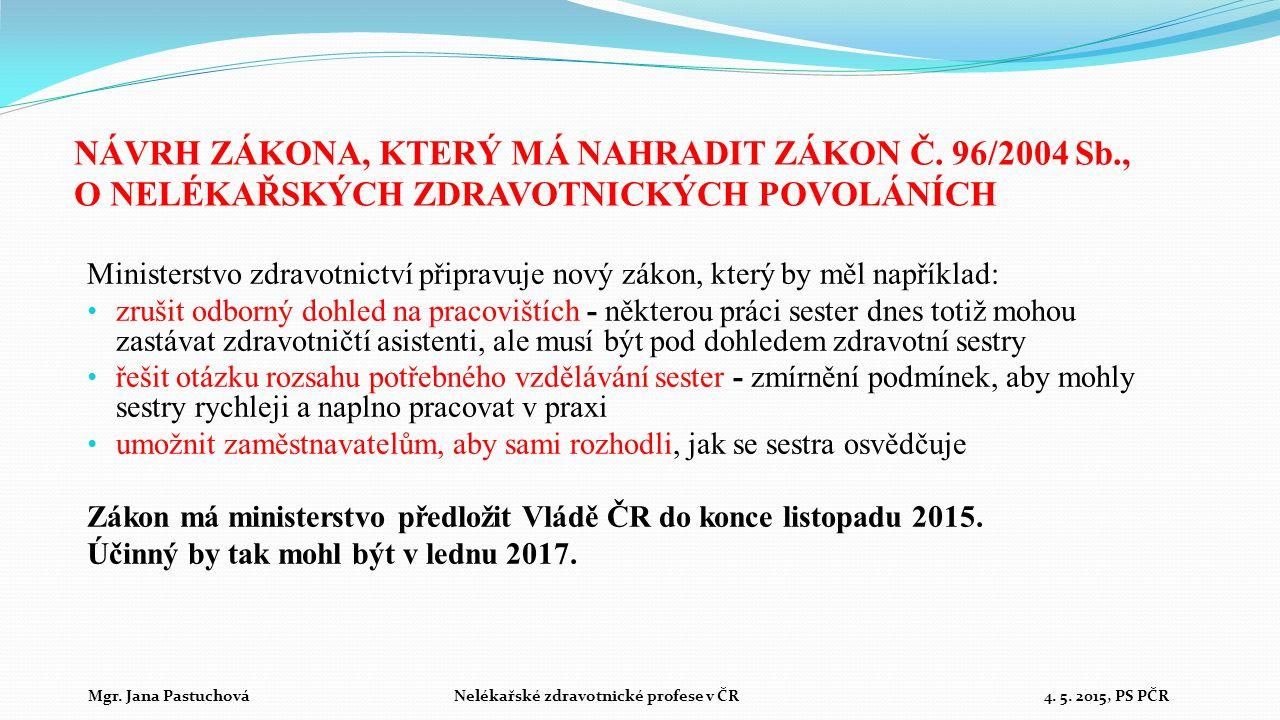 NÁVRH ZÁKONA, KTERÝ MÁ NAHRADIT ZÁKON Č. 96/2004 Sb