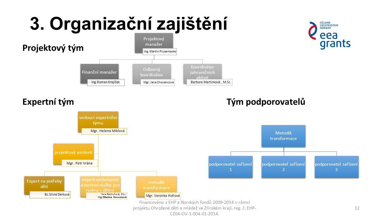 3. Organizační zajištění