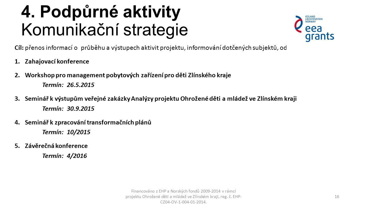 4. Podpůrné aktivity Komunikační strategie