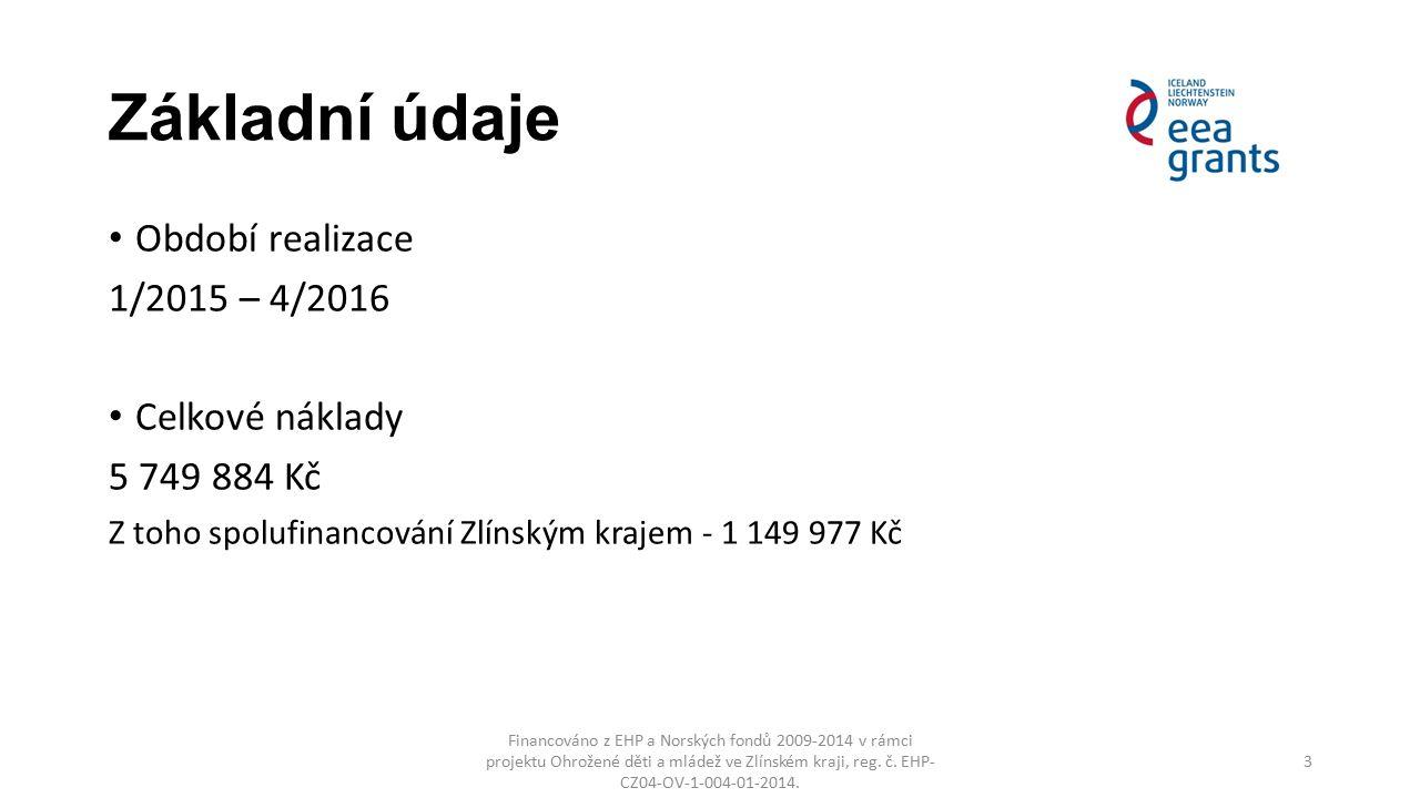 Základní údaje Období realizace 1/2015 – 4/2016 Celkové náklady