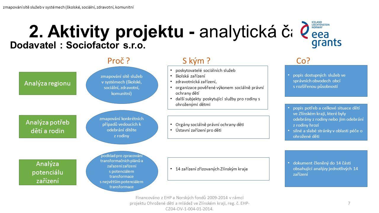 2. Aktivity projektu - analytická část
