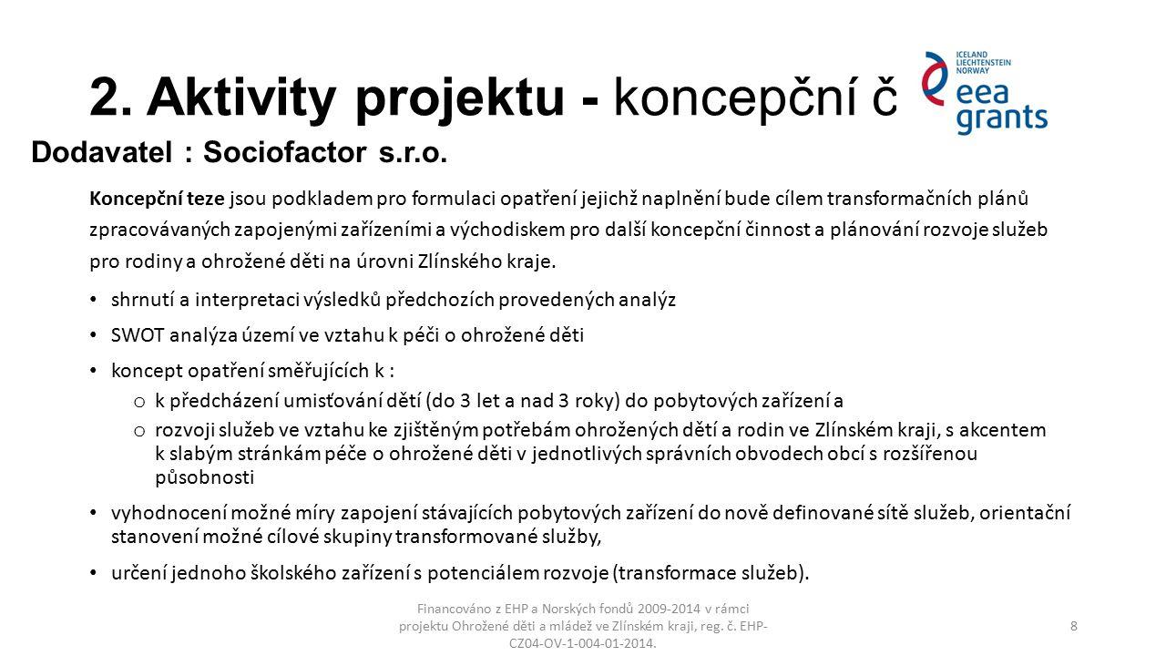 2. Aktivity projektu - koncepční část