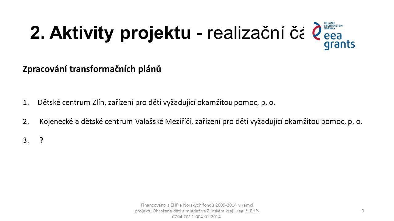 2. Aktivity projektu - realizační část