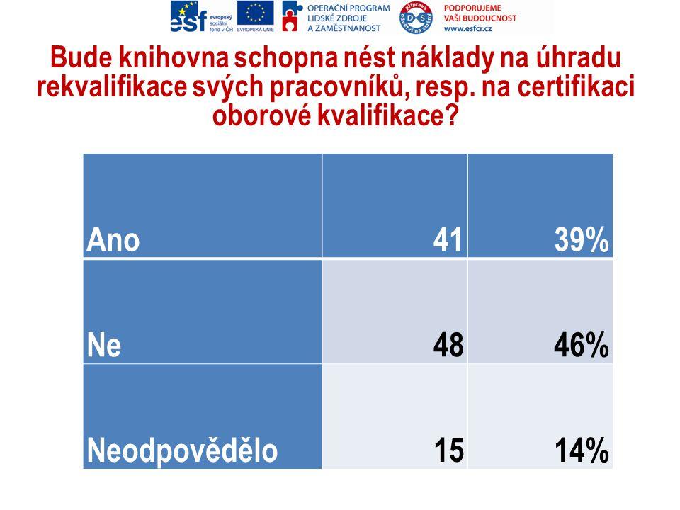 Ano 41 39% Ne 48 46% Neodpovědělo 15 14%