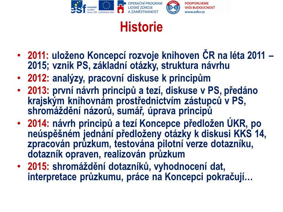 Historie 2011: uloženo Koncepcí rozvoje knihoven ČR na léta 2011 – 2015; vznik PS, základní otázky, struktura návrhu.