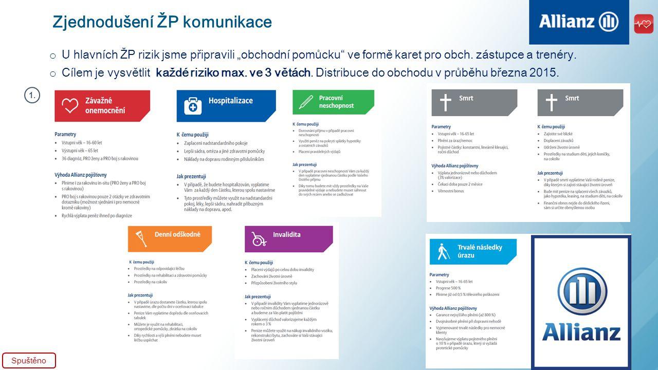 Zjednodušení ŽP komunikace