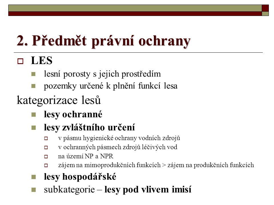 2. Předmět právní ochrany
