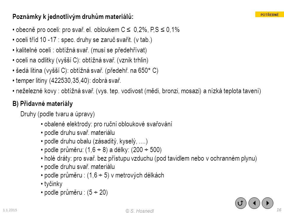 Poznámky k jednotlivým druhům materiálů: