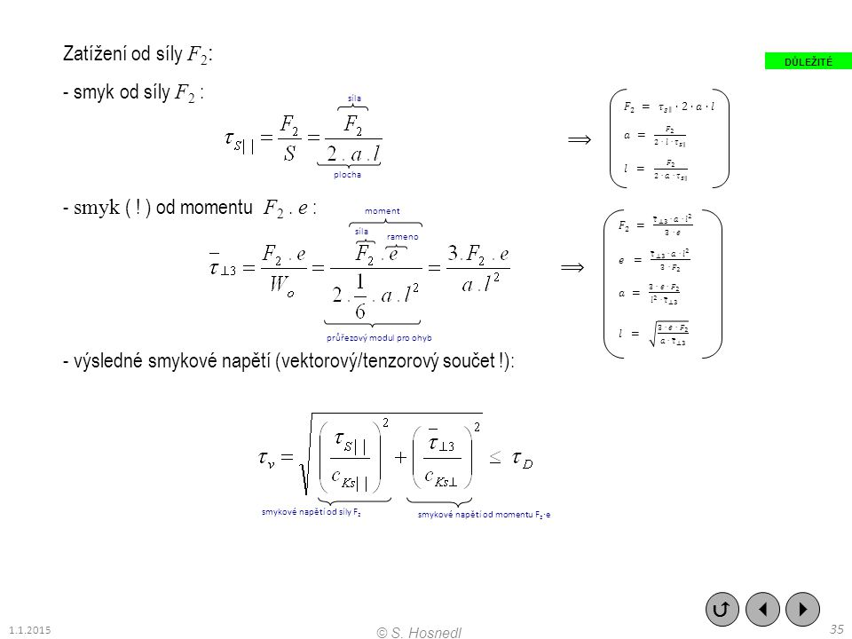 - výsledné smykové napětí (vektorový/tenzorový součet !): ⟹