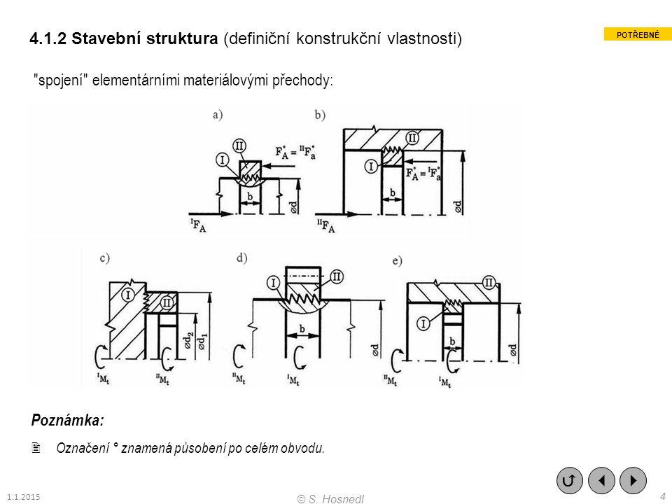 4.1.2 Stavební struktura (definiční konstrukční vlastnosti)