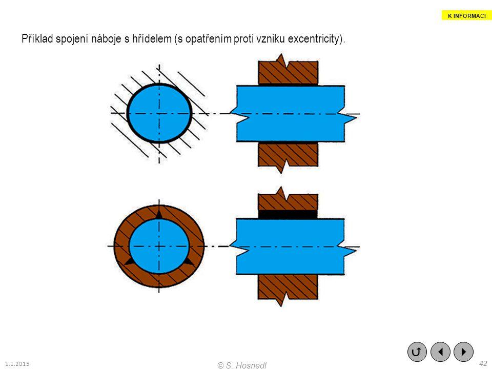 K INFORMACI Příklad spojení náboje s hřídelem (s opatřením proti vzniku excentricity).    1.1.2015.