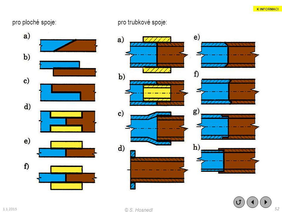 pro ploché spoje: pro trubkové spoje: