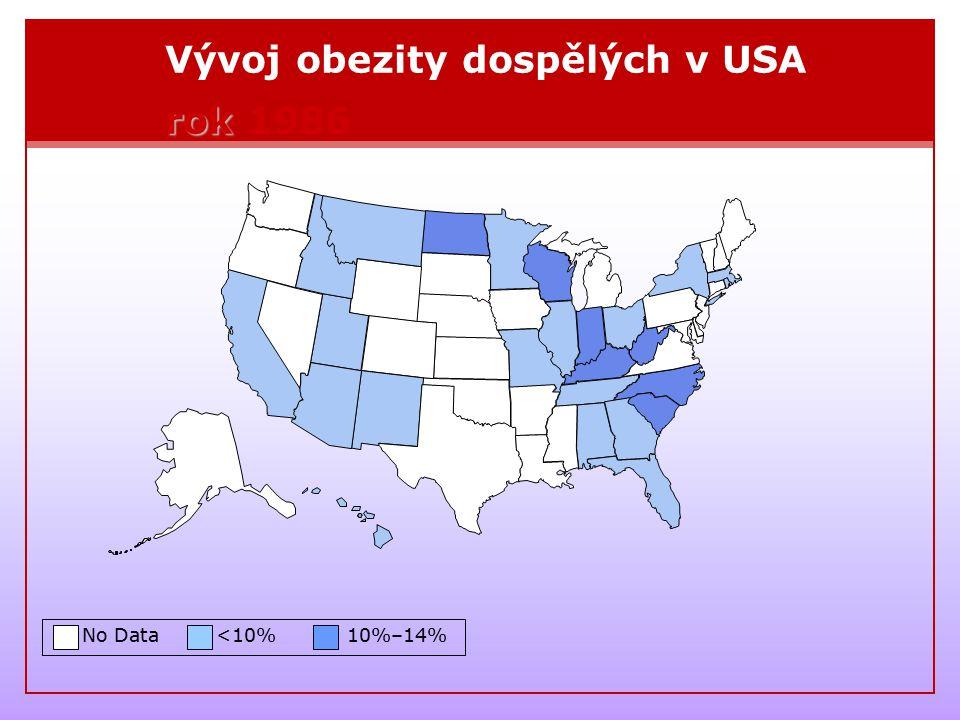 Vývoj obezity dospělých v USA rok 1986