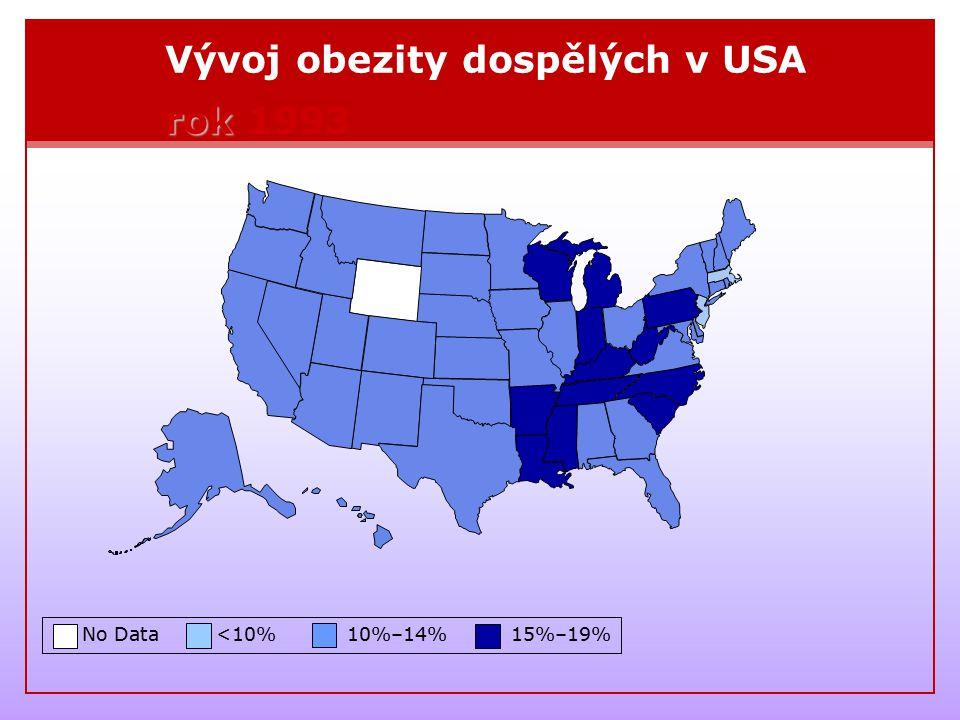 Vývoj obezity dospělých v USA rok 1993