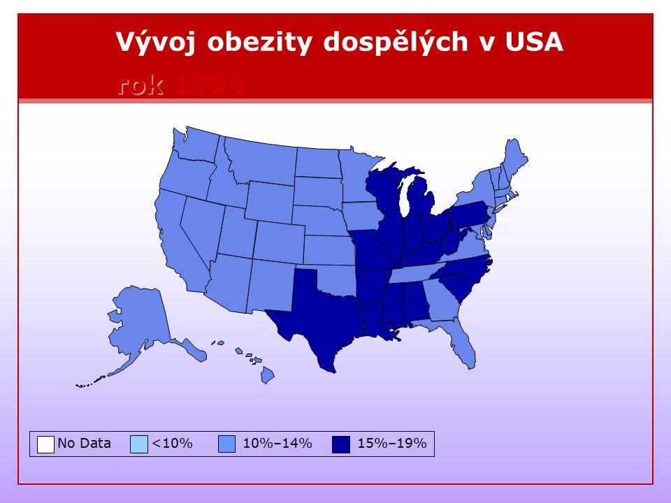 Vývoj obezity dospělých v USA rok 1994