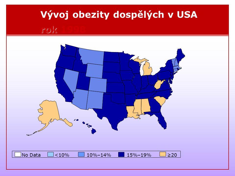 Vývoj obezity dospělých v USA rok 1998