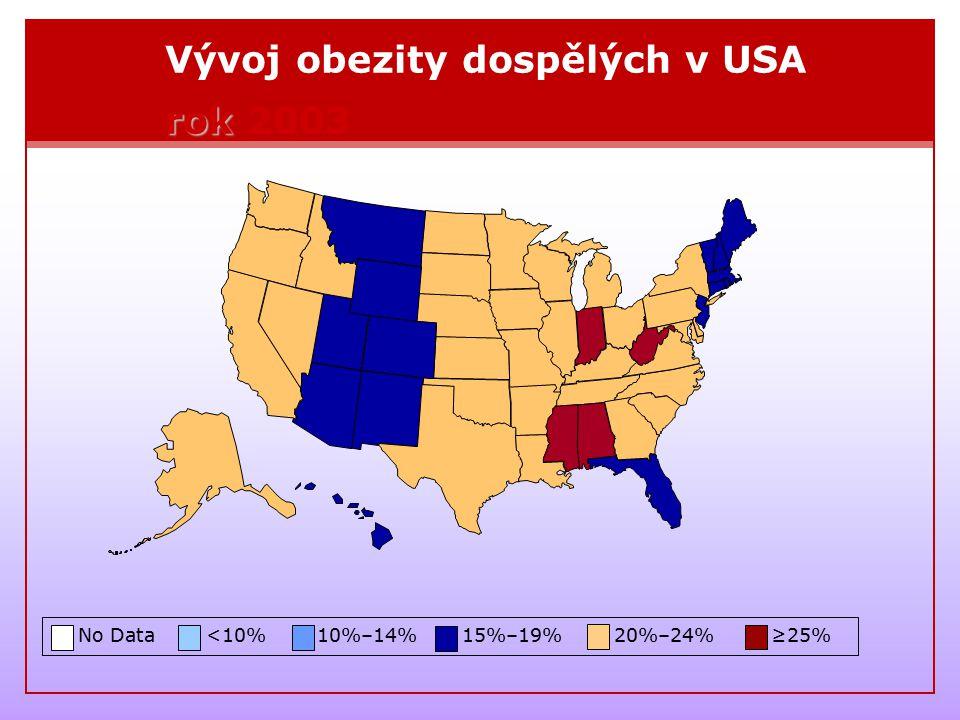 Vývoj obezity dospělých v USA rok 2003