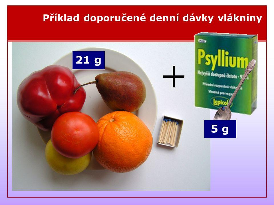 Příklad doporučené denní dávky vlákniny