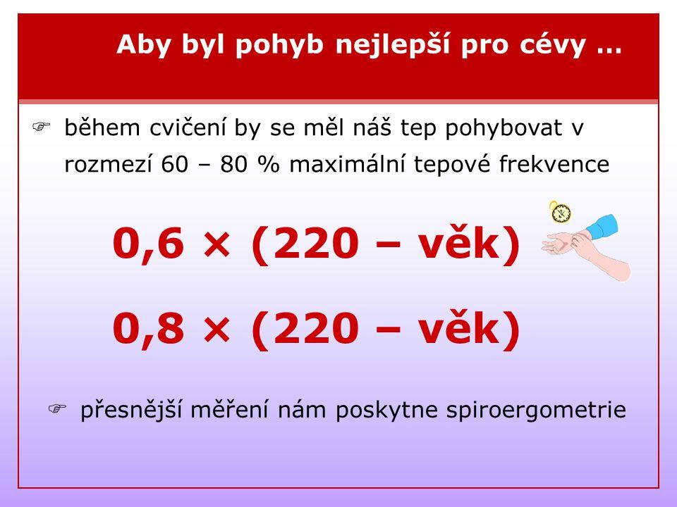 0,6 × (220 – věk) 0,8 × (220 – věk) Aby byl pohyb nejlepší pro cévy …