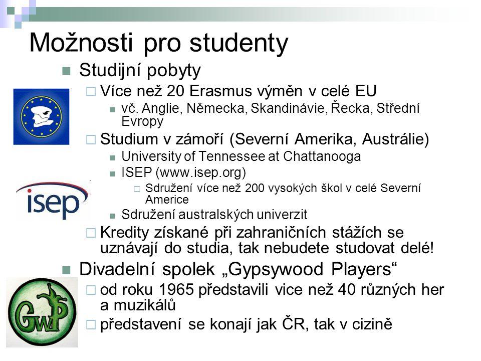 Možnosti pro studenty Studijní pobyty