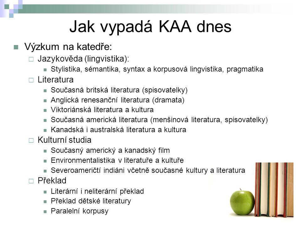 Jak vypadá KAA dnes Výzkum na katedře: Jazykověda (lingvistika):