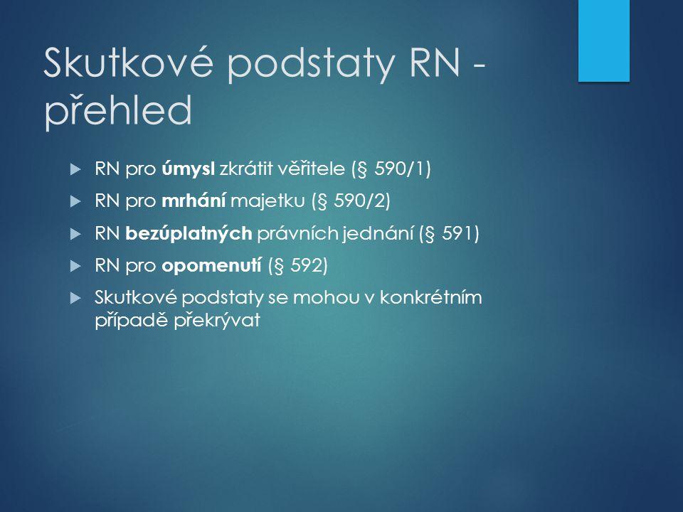 Skutkové podstaty RN - přehled