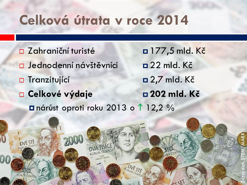 Celková útrata v roce 2014 Zahraniční turisté  177,5 mld. Kč