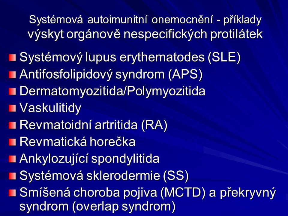 Systémový lupus erythematodes (SLE) Antifosfolipidový syndrom (APS)