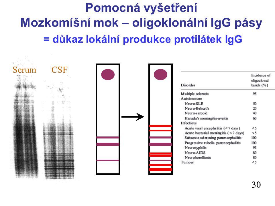 = důkaz lokální produkce protilátek IgG