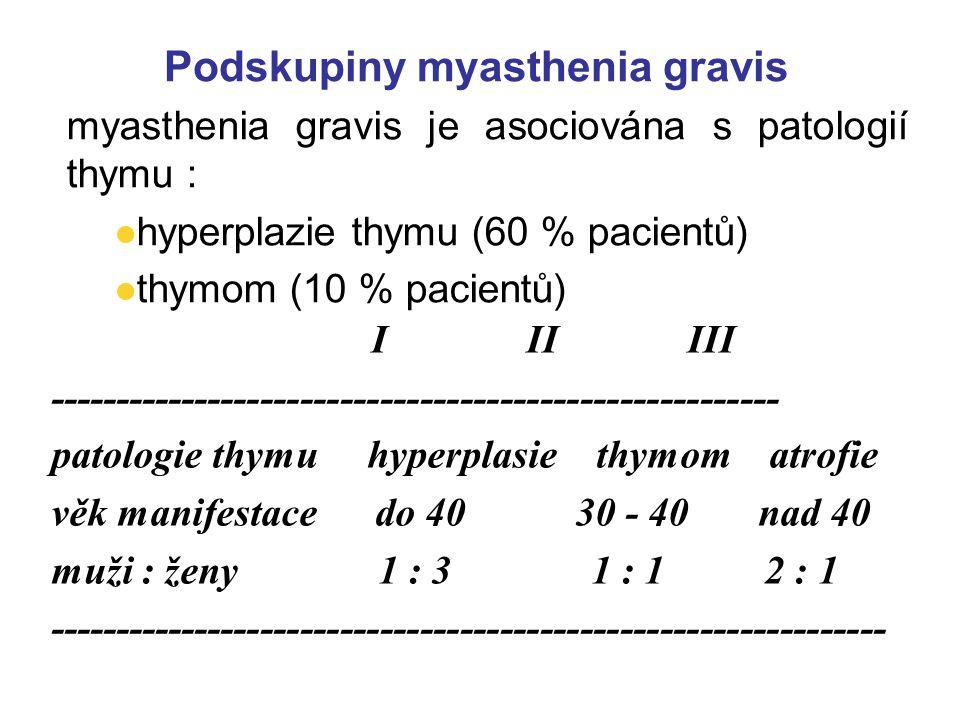 Podskupiny myasthenia gravis