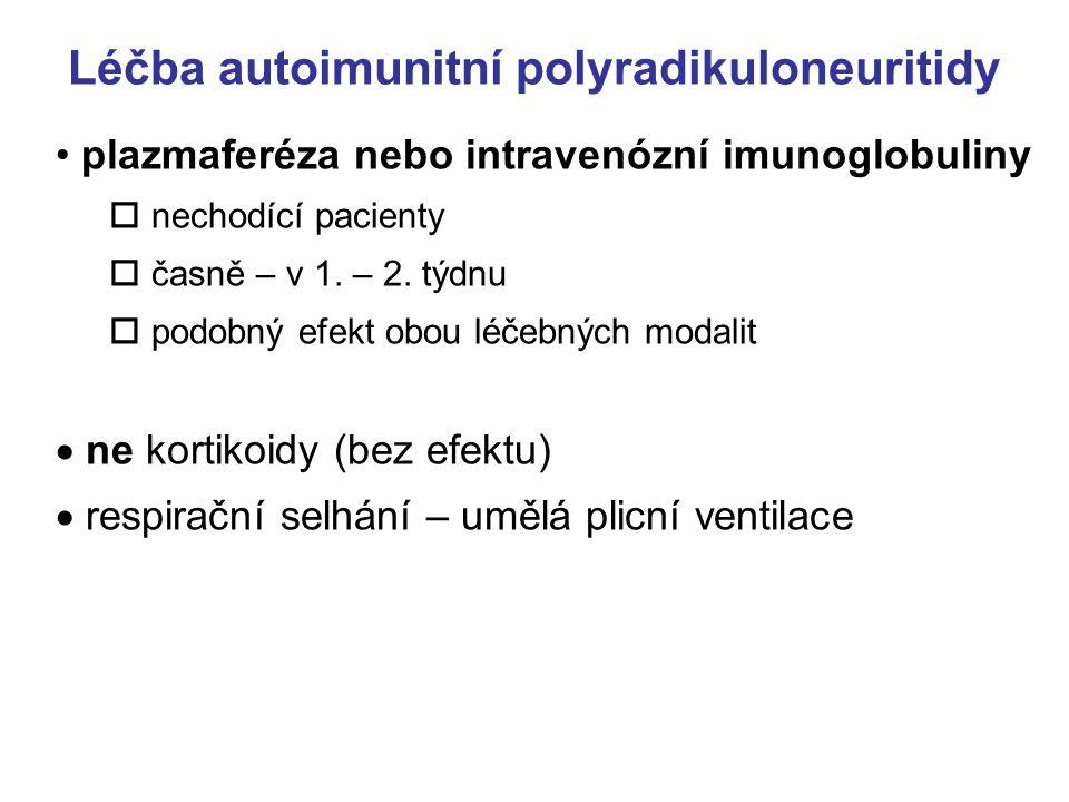 Léčba autoimunitní polyradikuloneuritidy