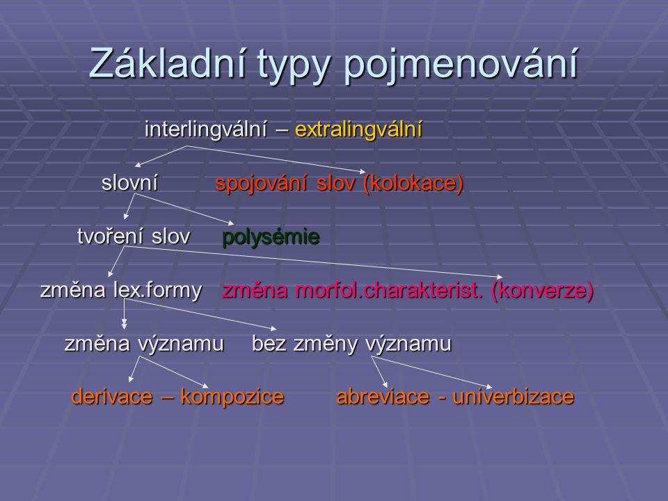 Základní typy pojmenování