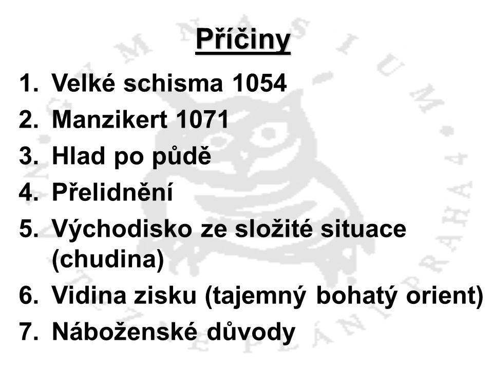 Příčiny Velké schisma 1054 Manzikert 1071 Hlad po půdě Přelidnění