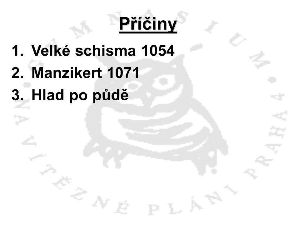 Příčiny Velké schisma 1054 Manzikert 1071 Hlad po půdě