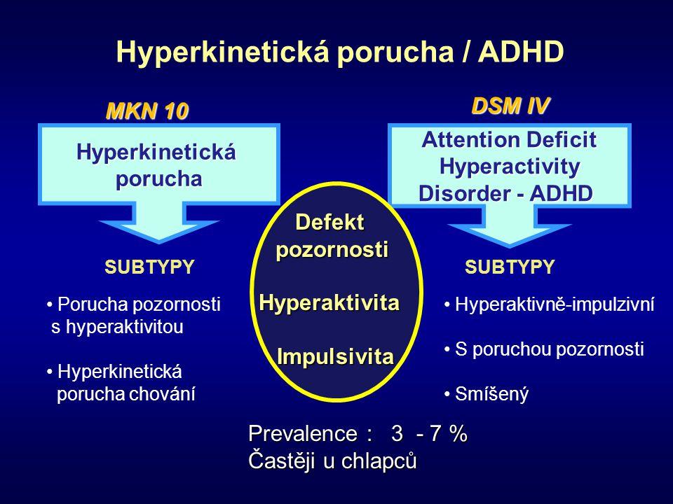 Hyperkinetická porucha / ADHD