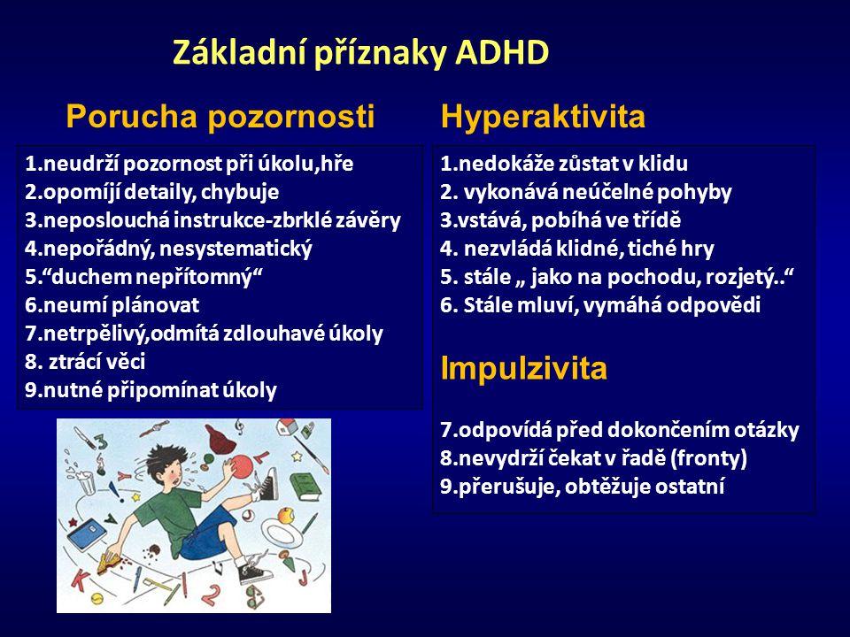 Základní příznaky ADHD