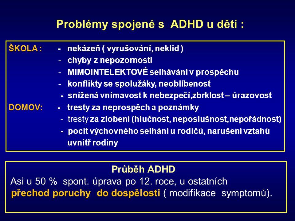 Problémy spojené s ADHD u dětí :