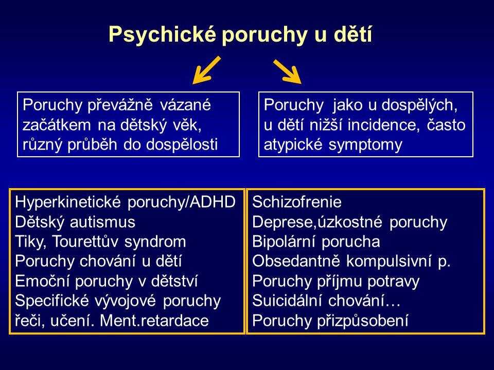 Psychické poruchy u dětí