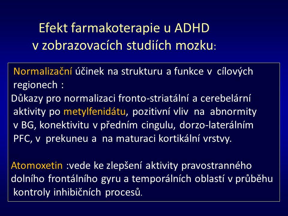Efekt farmakoterapie u ADHD v zobrazovacích studiích mozku: