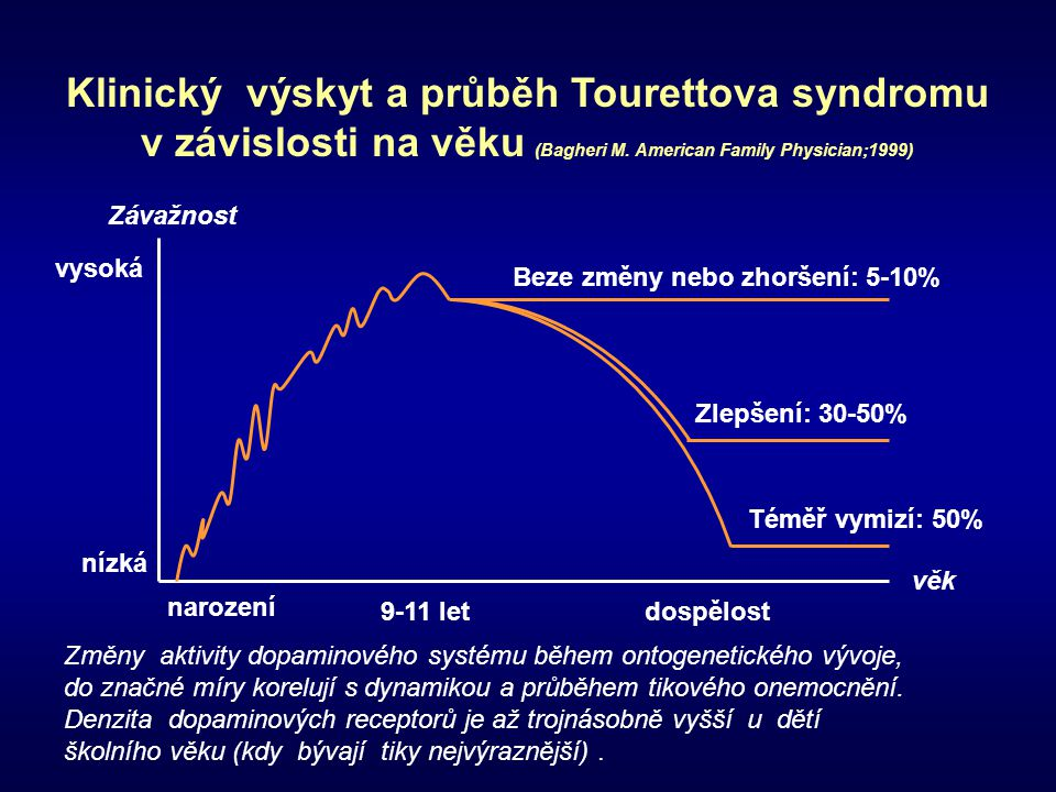 Klinický výskyt a průběh Tourettova syndromu