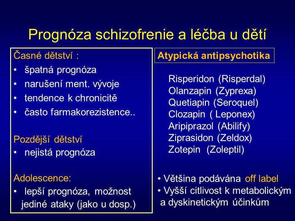 Prognóza schizofrenie a léčba u dětí