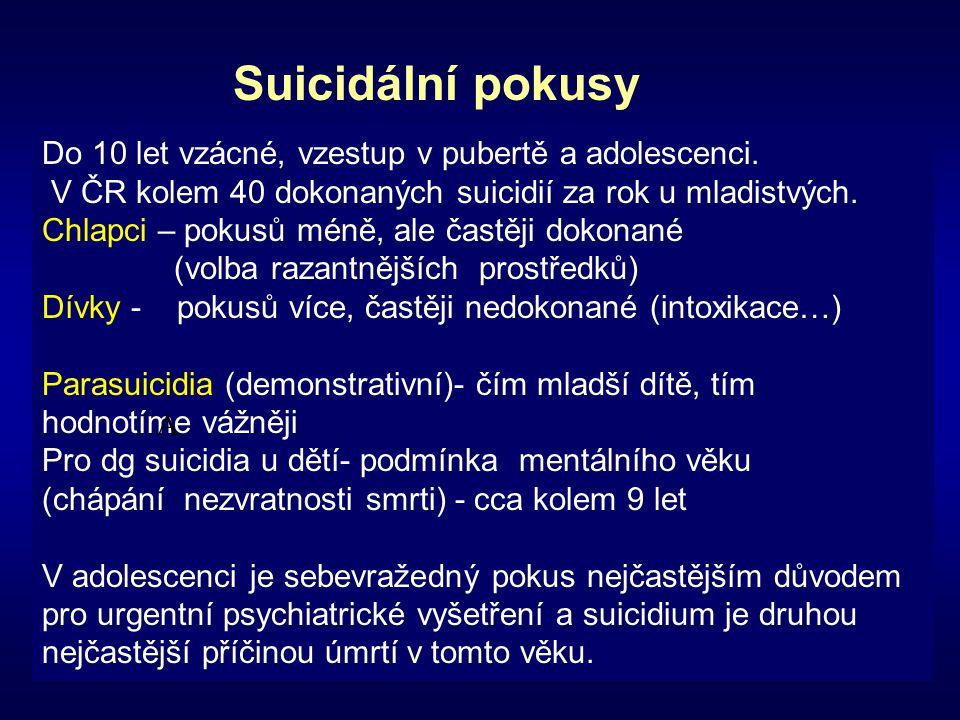 Suicidální pokusy Do 10 let vzácné, vzestup v pubertě a adolescenci.