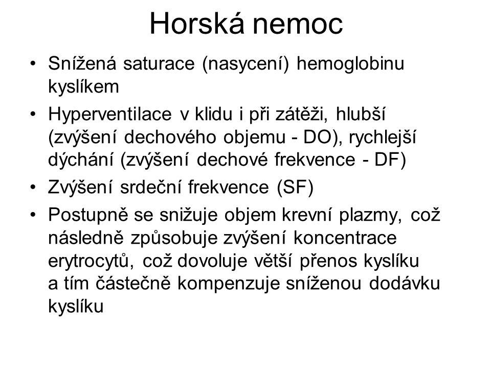 Horská nemoc Snížená saturace (nasycení) hemoglobinu kyslíkem