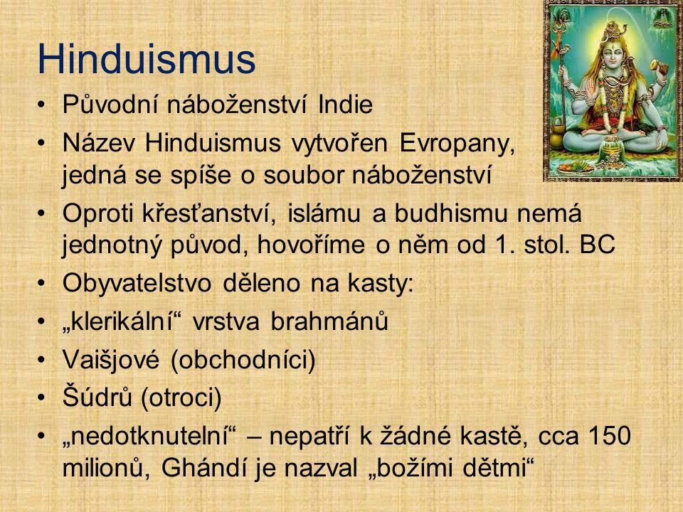 Hinduismus Původní náboženství Indie