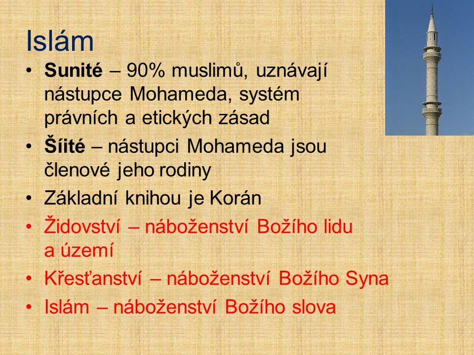 Islám Sunité – 90% muslimů, uznávají nástupce Mohameda, systém právních a etických zásad. Šíité – nástupci Mohameda jsou členové jeho rodiny.