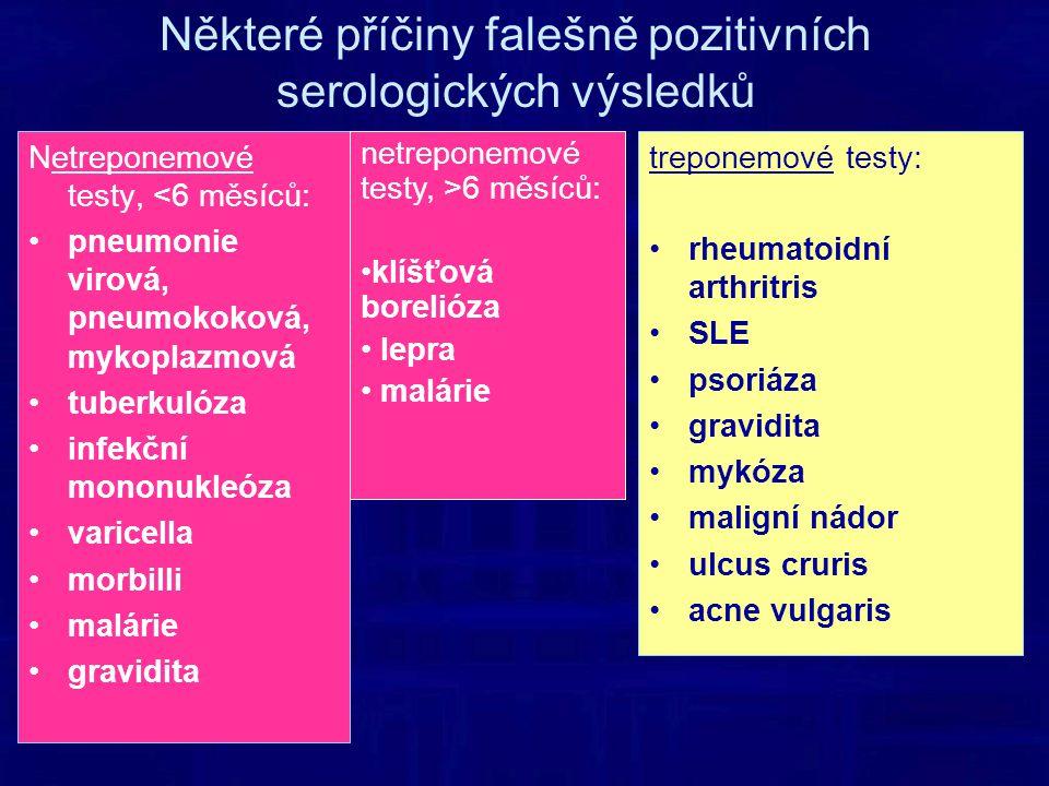 Některé příčiny falešně pozitivních serologických výsledků