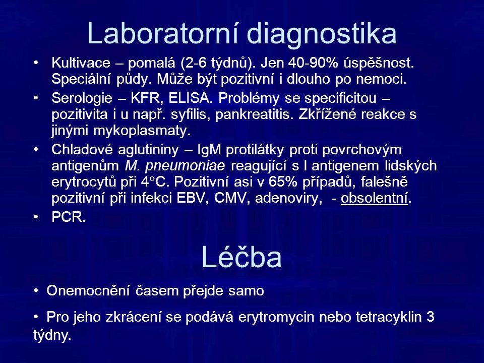 Laboratorní diagnostika